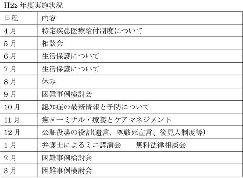ケアマネ相談室02