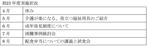 ケアマネ相談室03