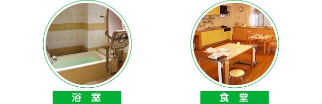 浴室・作業室・食堂